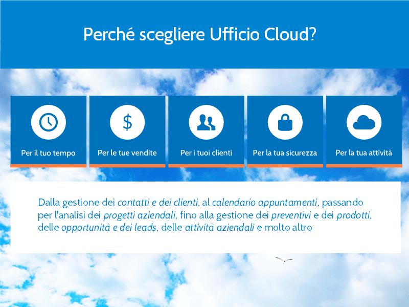 Slide 3. Perché scegliere Ufficio Cloud? Dalla gestione dei contatti e dei clienti al calendario appuntamenti fino alla gestione dei preventivi e dei prodotti.