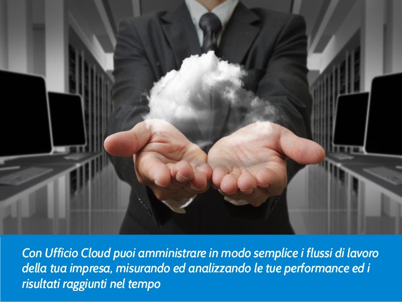 Slide 2. Con Ufficio Cloud puoi amministrare in modo semplice i flussi di lavoro della tua impresa, misurando ed analizzando le tue performance ed i risultati raggiunti